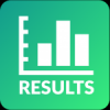 All Pakistan exam results - 9th class Results